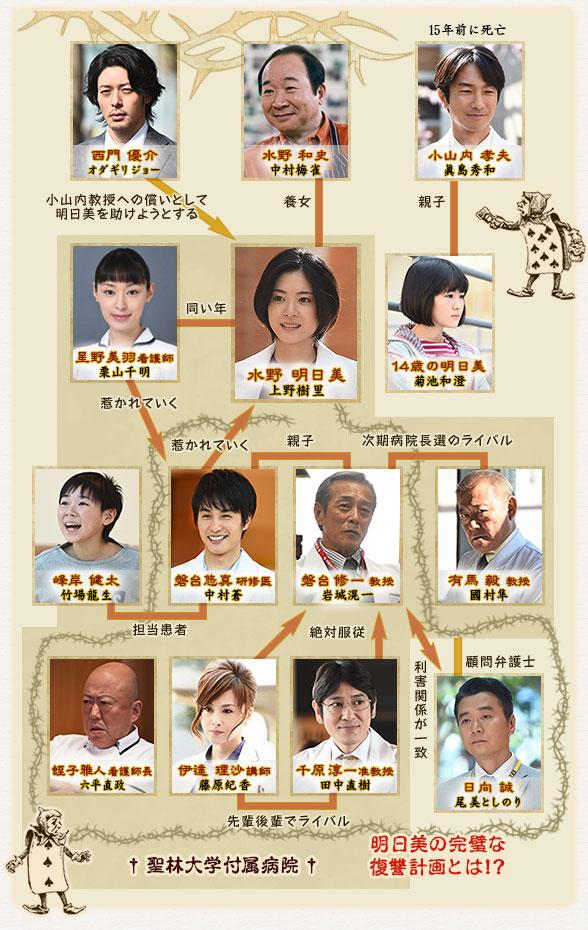 上野樹里★part11           ©bbspink.comYouTube動画>5本 ->画像>457枚