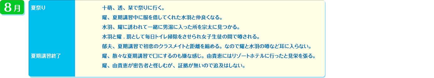 今期アニメ総合 [無断転載禁止]©2ch.net [275723402]->画像>442枚